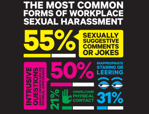 Today's Infographic: The Most Common Forms of Workplace Sexual Harassment